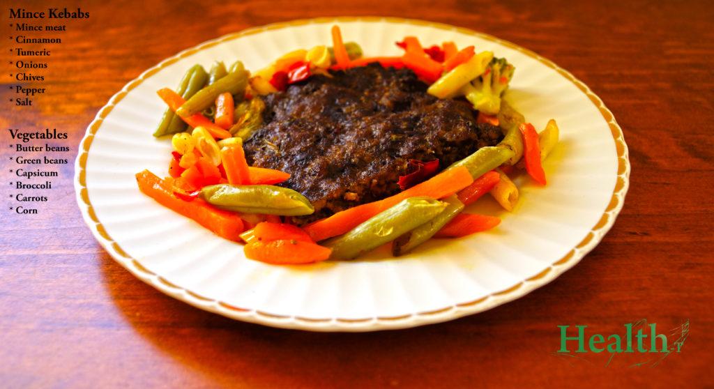 Mince Kebab Ingredients